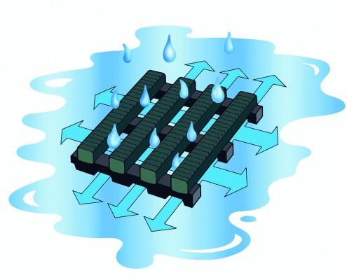 floor-matting-non-slip-self-draining-safety-heronrib